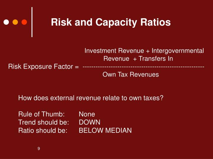 Investment Revenue + Intergovernmental