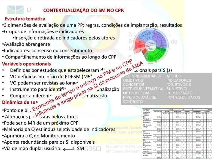 CONTEXTUALIZAÇÃO DO SM NO CPP.