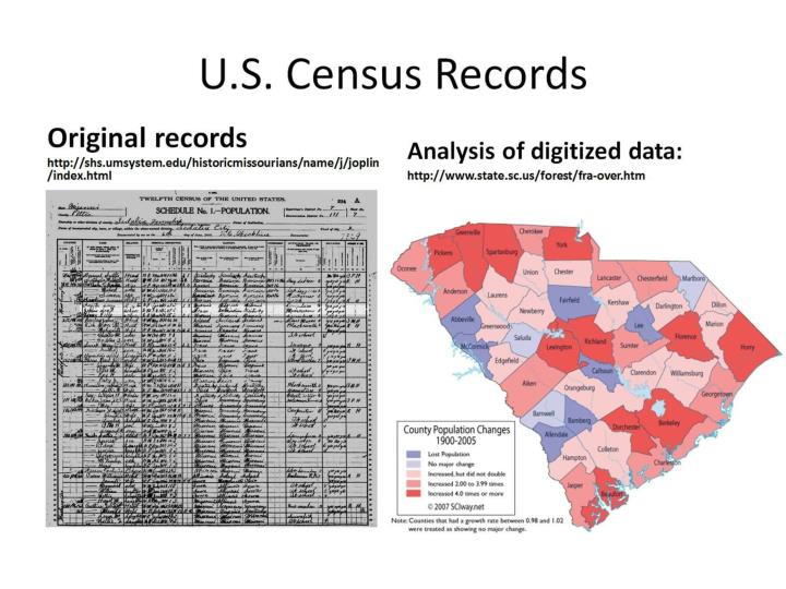 U.S. Census Records