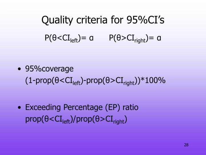 Quality criteria for 95%CI's