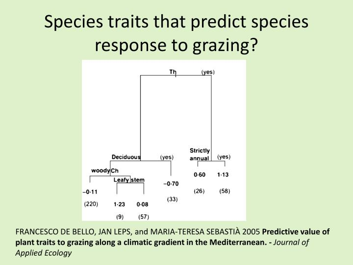 Species traits that predict species response to grazing
