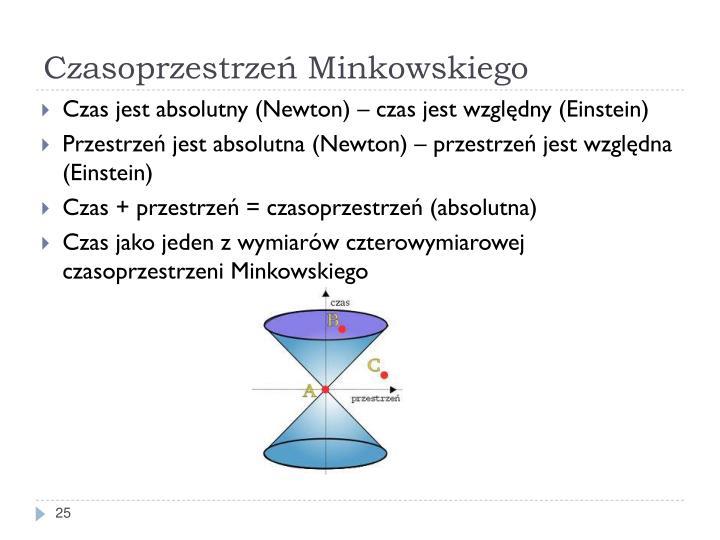 Czasoprzestrzeń Minkowskiego
