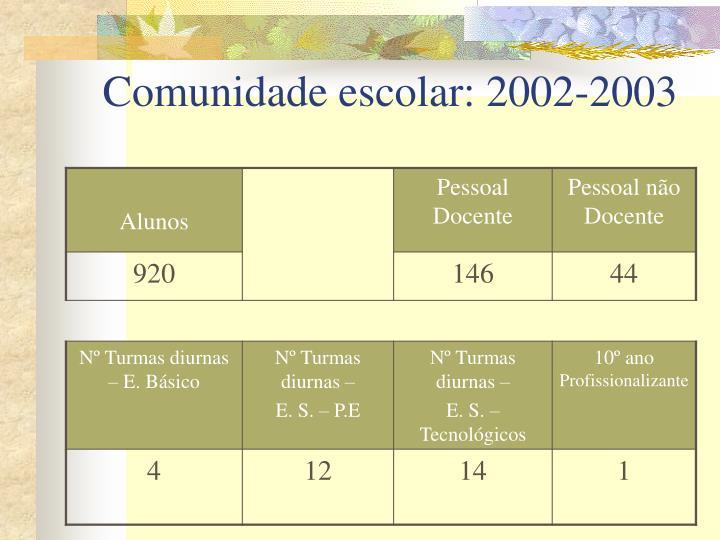 Comunidade escolar: 2002-2003