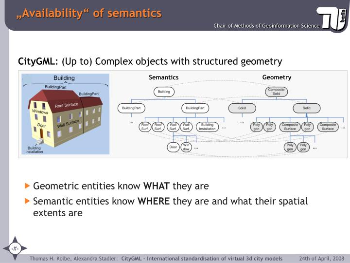 """Availability"" of semantics"