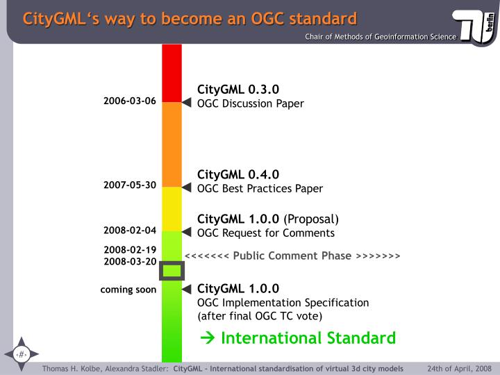 CityGML's way to become an OGC standard
