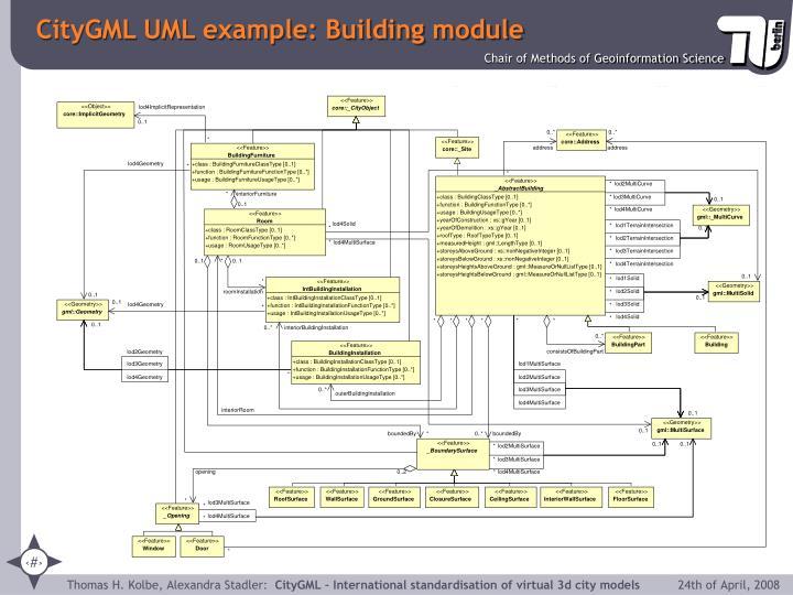 CityGML UML example: Building module