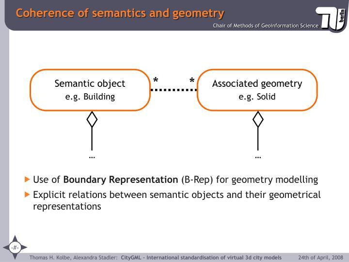 Associated geometry