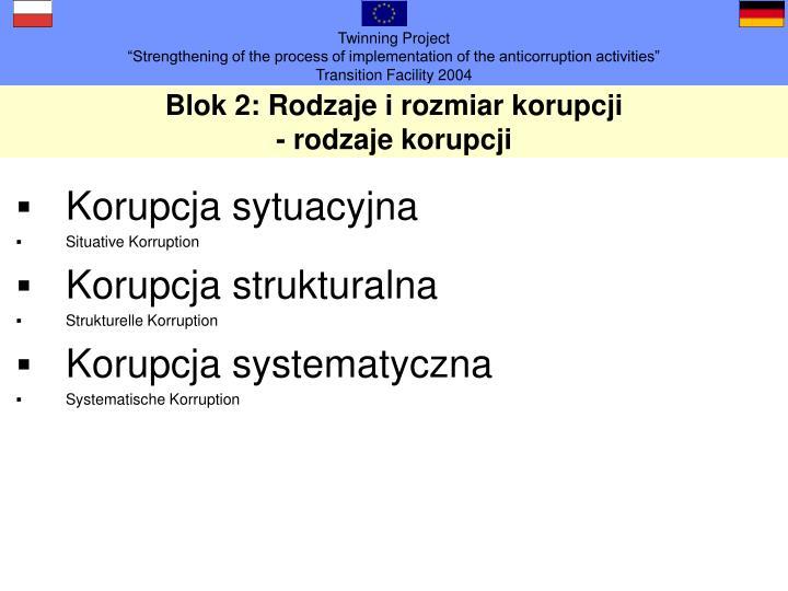 Blok 2:
