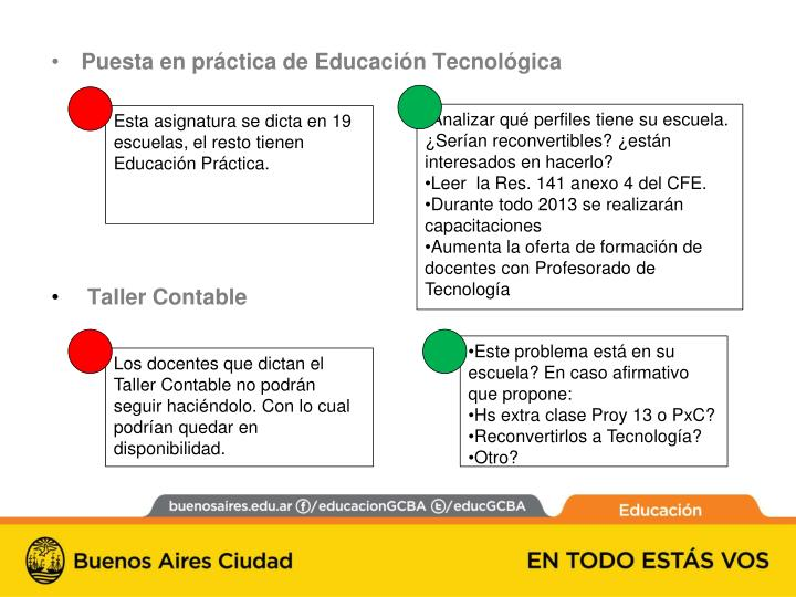 Puesta en práctica de Educación Tecnológica