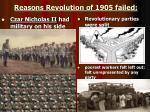 reasons revolution of 1905 failed
