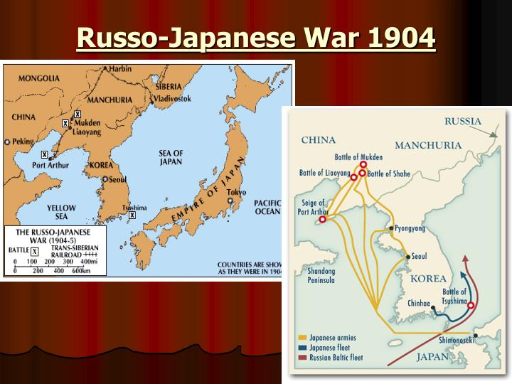 Russo-Japanese War 1904