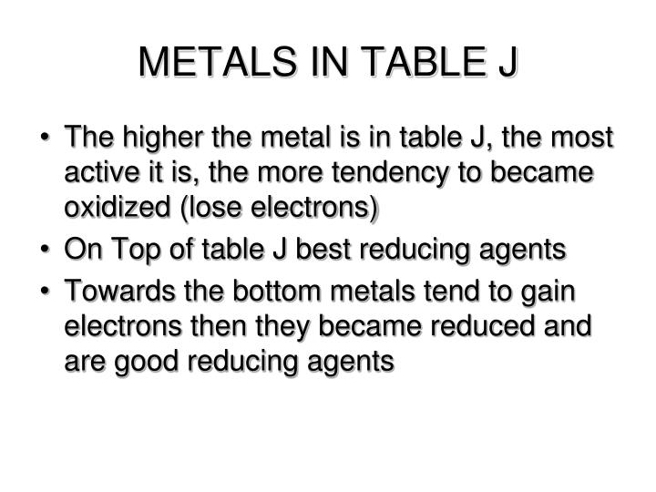 METALS IN TABLE J