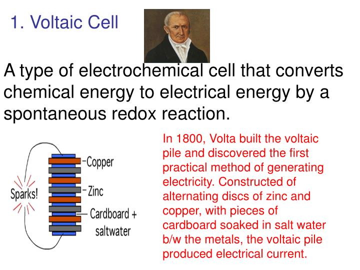 1. Voltaic Cell