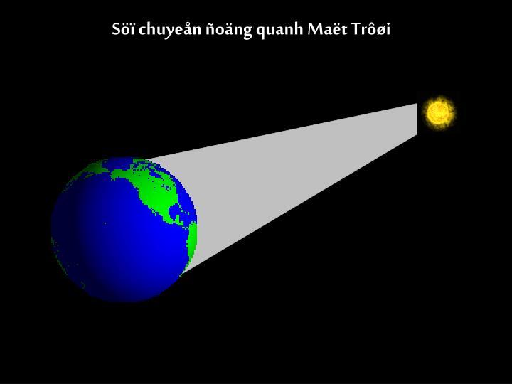 Söï chuyeån ñoäng quanh Maët Trôøi