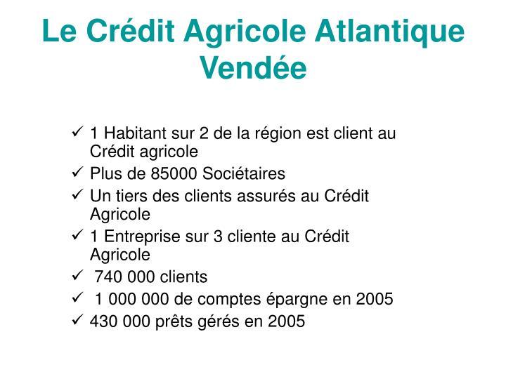 credit atgricole atlantique vendee