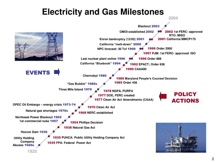 Electricity and Gas Milestones