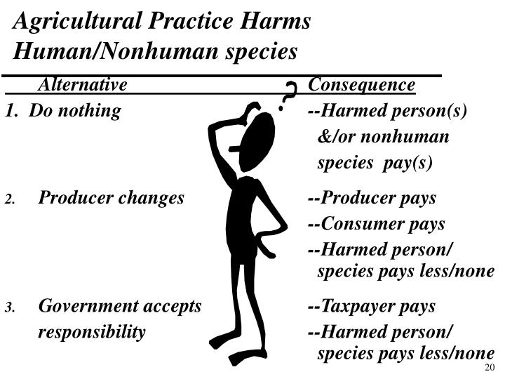 Agricultural Practice Harms Human/Nonhuman species