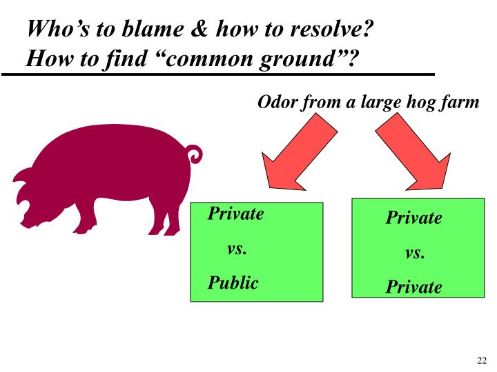 Who's to blame & how to resolve?