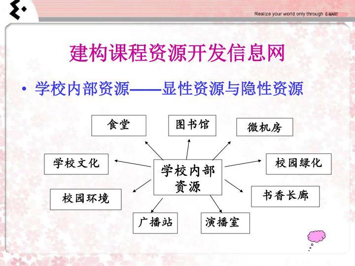 建构课程资源开发信息网