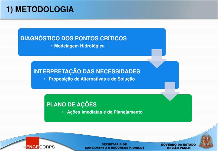 1) METODOLOGIA