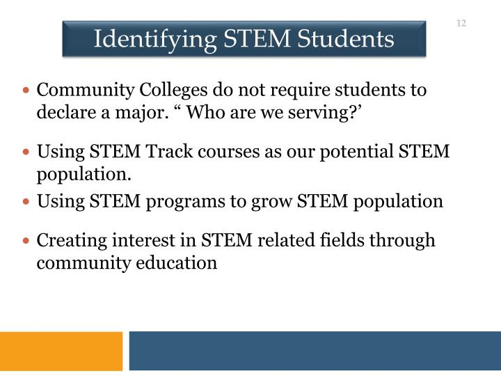 Identifying STEM Students