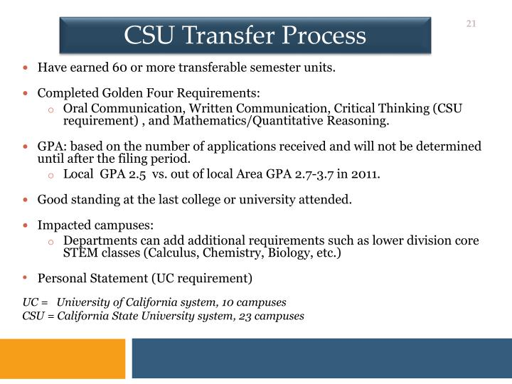 CSU Transfer Process