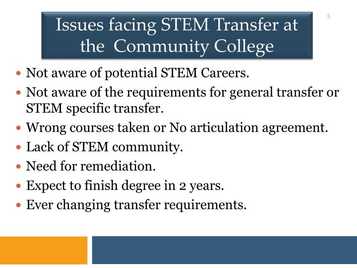 Issues facing STEM Transfer at the  Community College