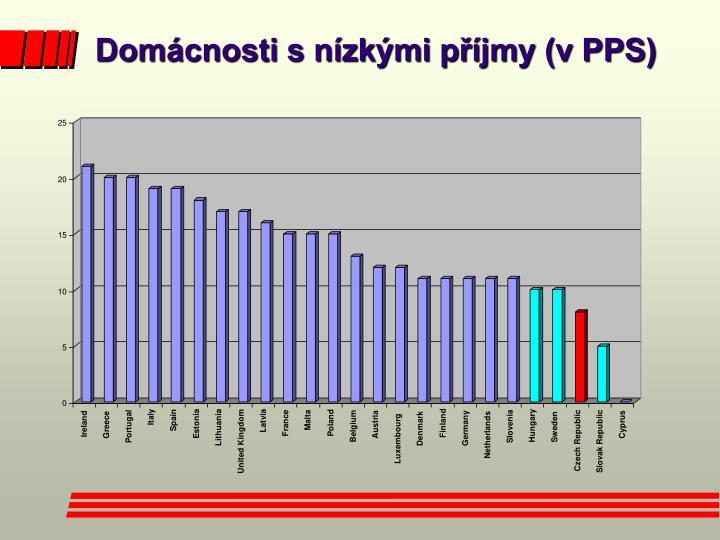 Domácnosti s nízkými příjmy (v PPS)