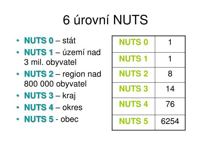 6 úrovní NUTS