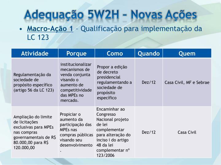 Adequação 5W2H – Novas Ações