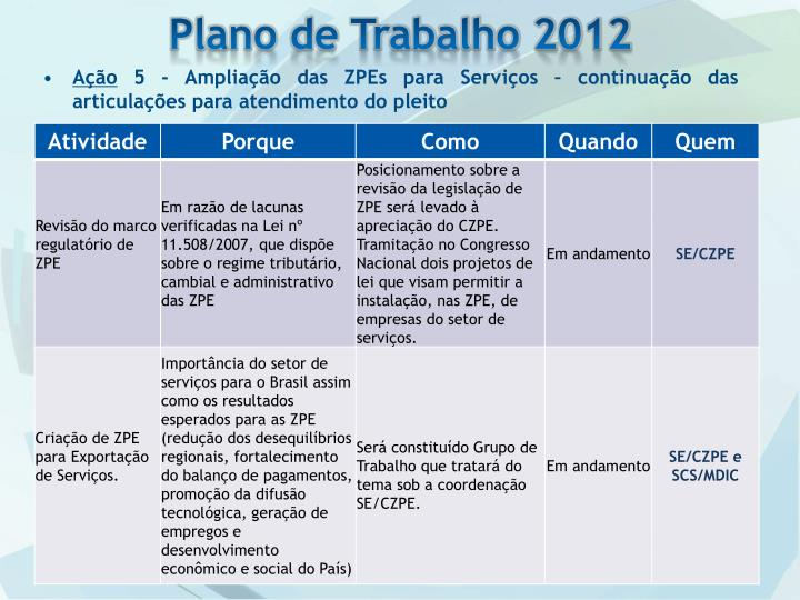 Plano de Trabalho 2012