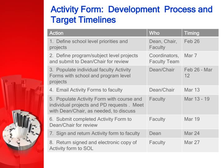 Activity Form:  Development  Process and Target Timelines