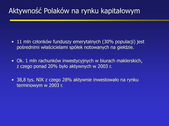 Aktywność Polaków na rynku kapitałowym