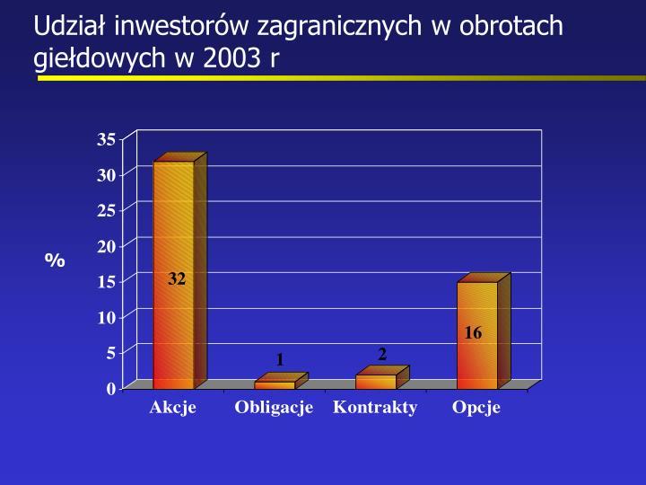 Udział inwestorów zagranicznych w obrotach giełdowych w 2003 r