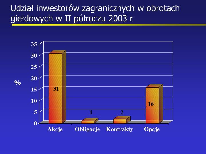 Udział inwestorów zagranicznych w obrotach giełdowych w II półroczu 2003 r