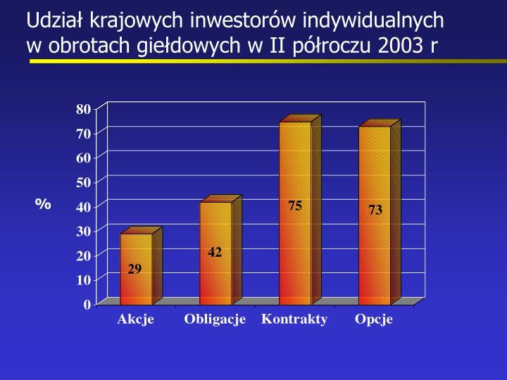 Udział krajowych inwestorów indywidualnych            w obrotach giełdowych w II półroczu 2003 r