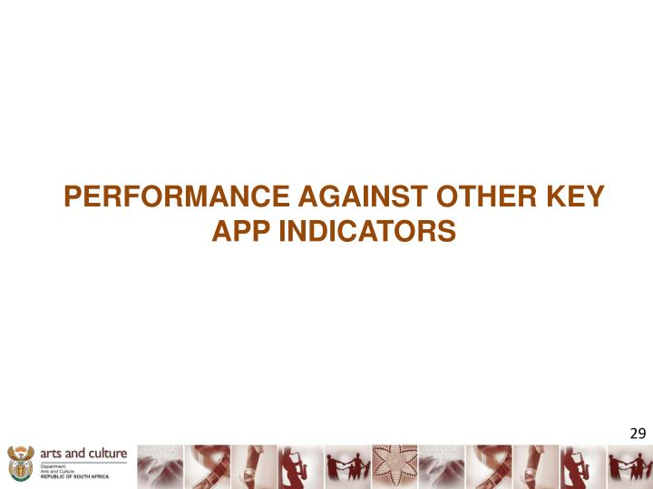 PERFORMANCE AGAINST OTHER KEY APP INDICATORS