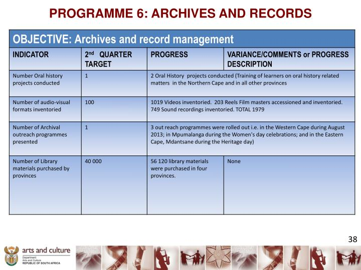 PROGRAMME 6: ARCHIVES AND RECORDS