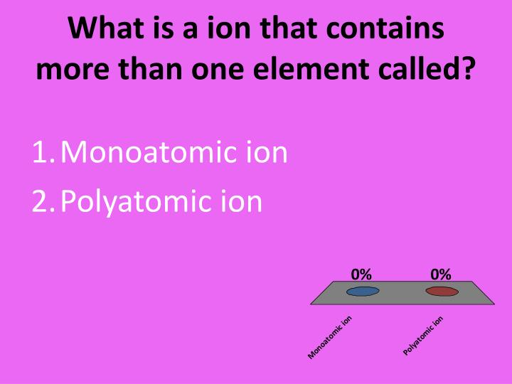 What is a ion that contains more than one element called?