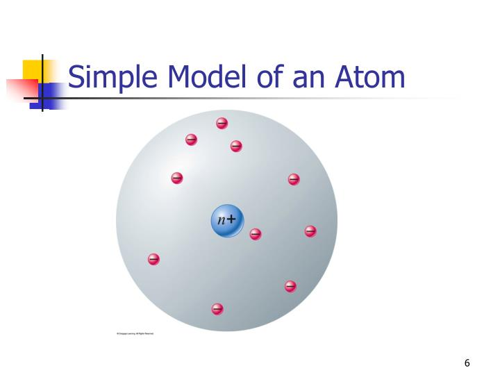 Simple Model of an Atom