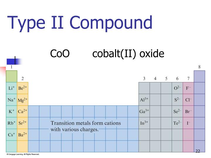 Type II Compound