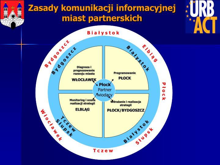 Wdrażanie i realizacja strategii