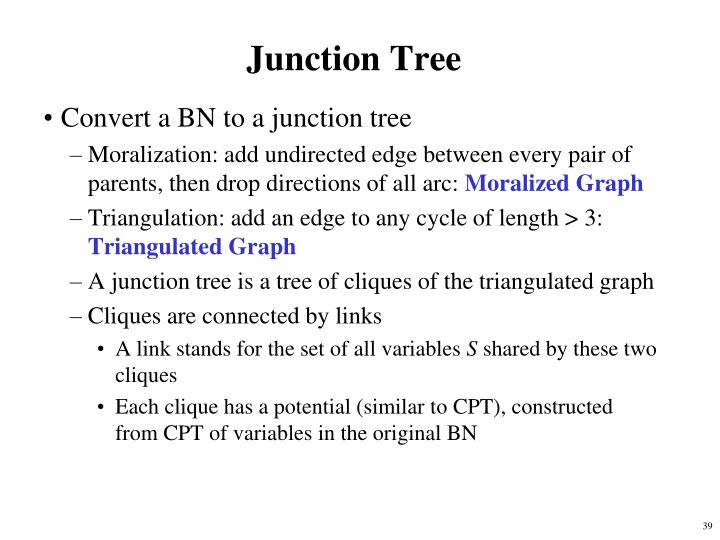 Junction Tree