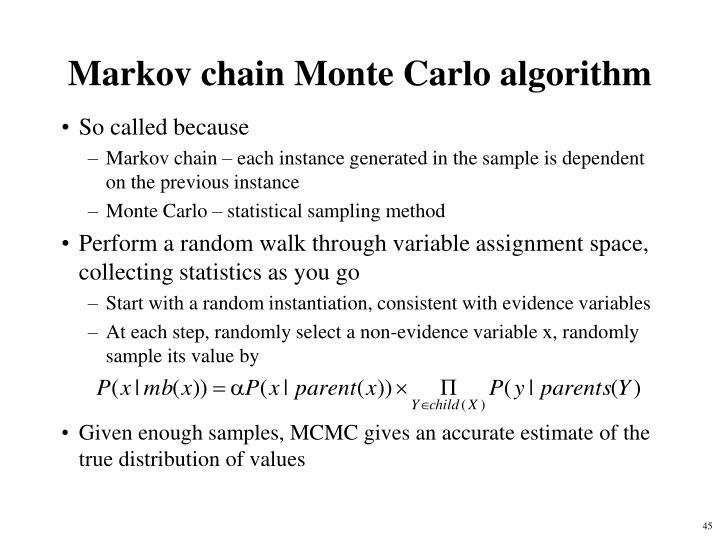 Markov chain Monte Carlo algorithm