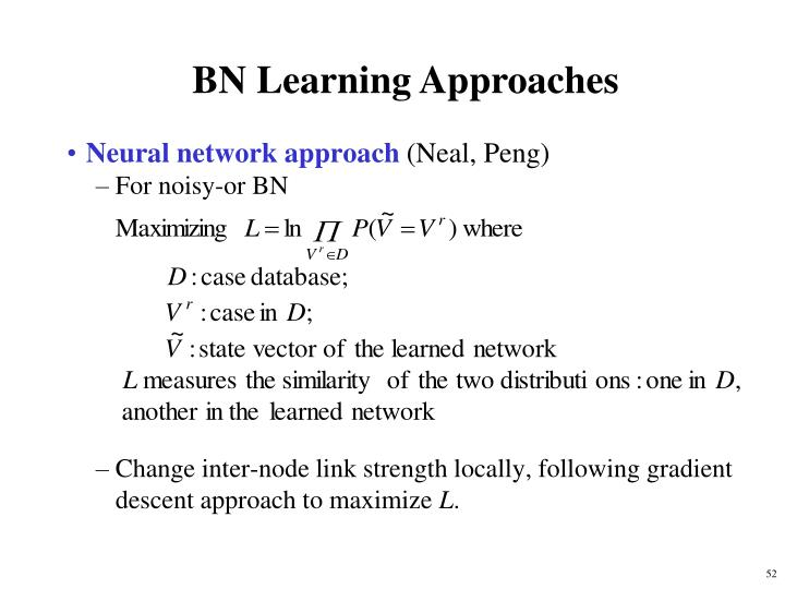 BN Learning Approaches