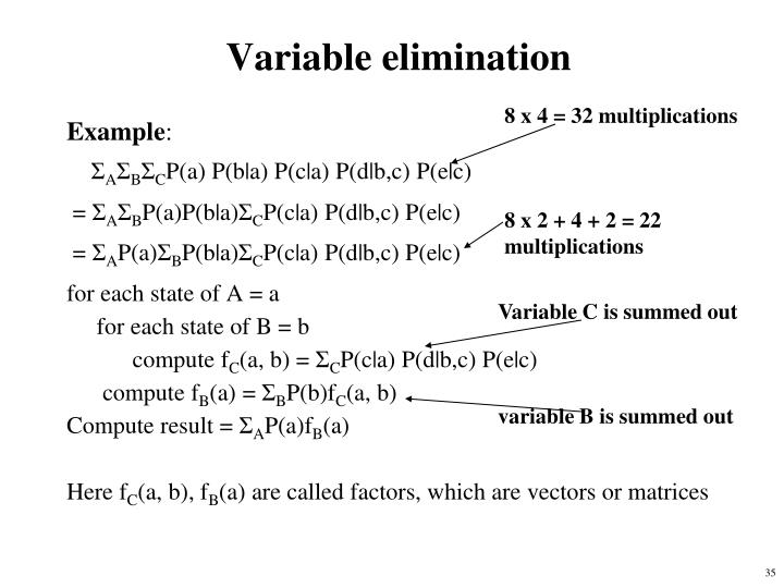 Variable elimination