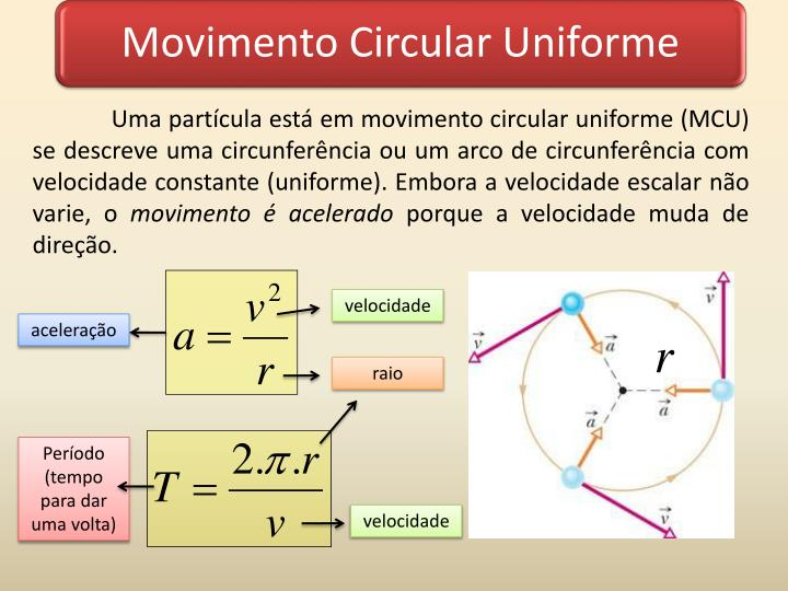 Uma partícula está em movimento circular uniforme (MCU) se descreve uma circunferência ou um arco de circunferência com velocidade constante (uniforme). Embora a velocidade escalar não varie, o