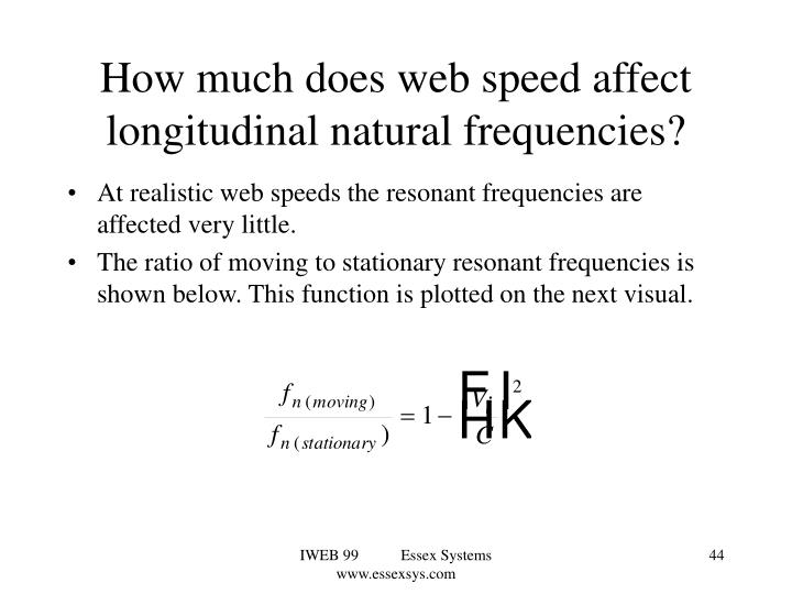 How much does web speed affect longitudinal natural frequencies?