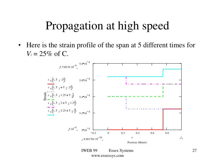 Propagation at high speed