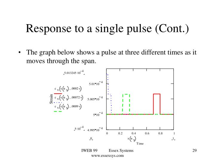 Response to a single pulse (Cont.)